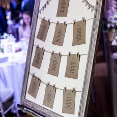 table plan at hales hall wedding reception Norwich